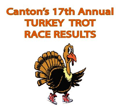 Turkey Trot Race Results Graphic